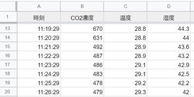 HCV2_CSV_sample