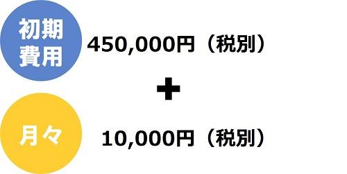 価格クラウド-1