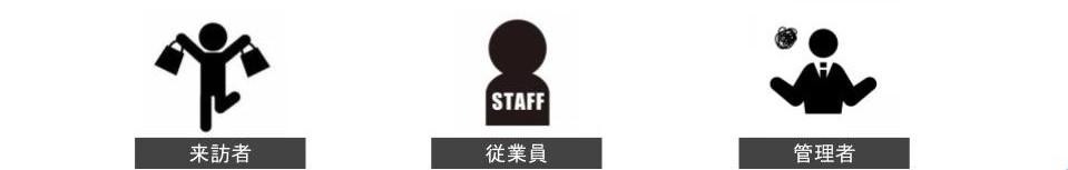 密集検知サービス-image-1