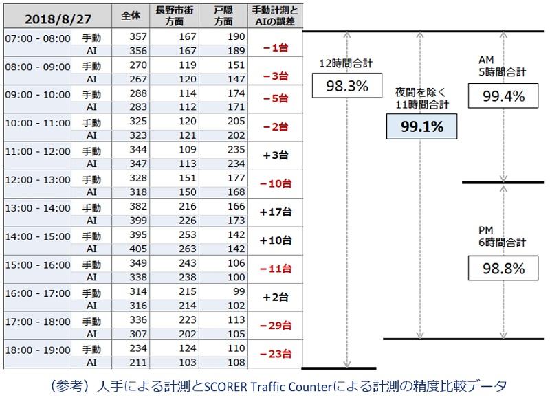 Traffic_Date